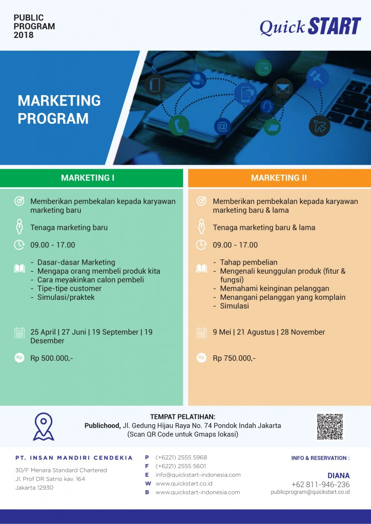 PP QuickSTART 2018 - Marketing
